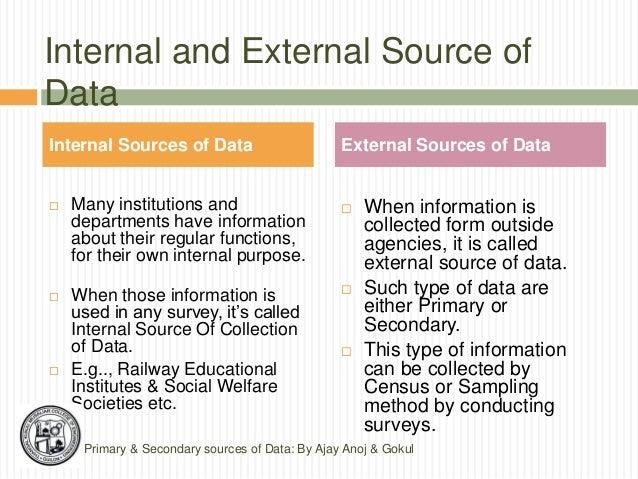Internal/External Sourcing Strategies Paper - Essay Example