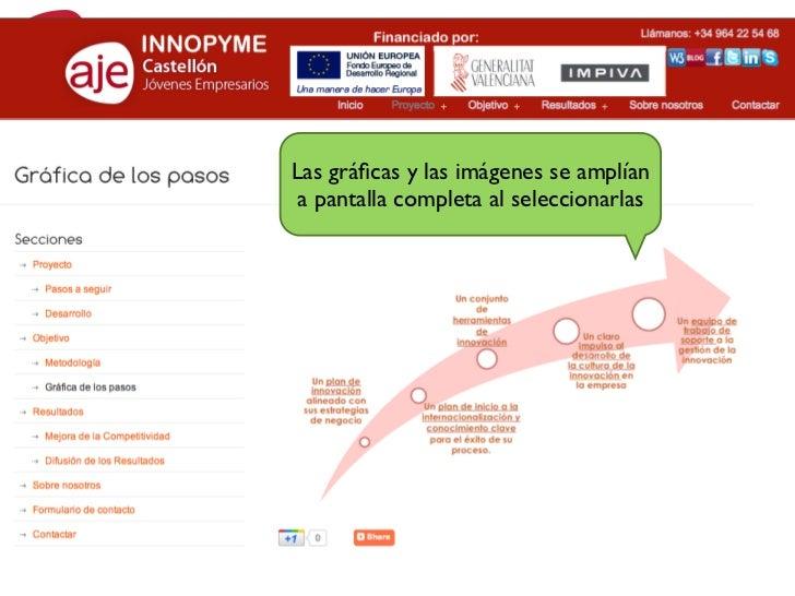 INNOPYME    Web/BlogLas gráficas y las imágenes se amplían a pantalla completa al seleccionarlas