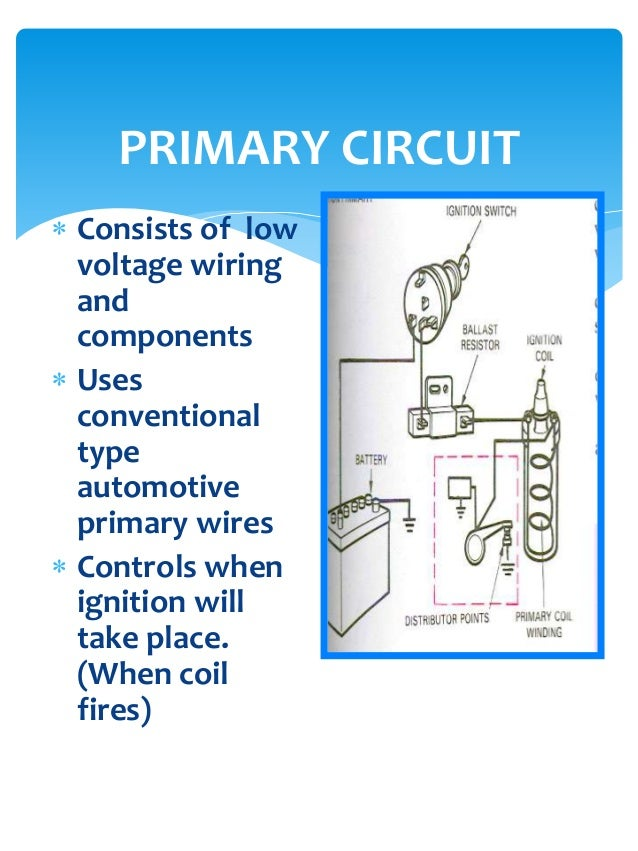 Ignition system ignition parts battery provides power for system asfbconference2016 Images