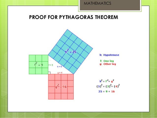 pythagorean theorem project This unit is an introduction to pythagoras' theorem, including history, proofs, and practise in application of the theorem.