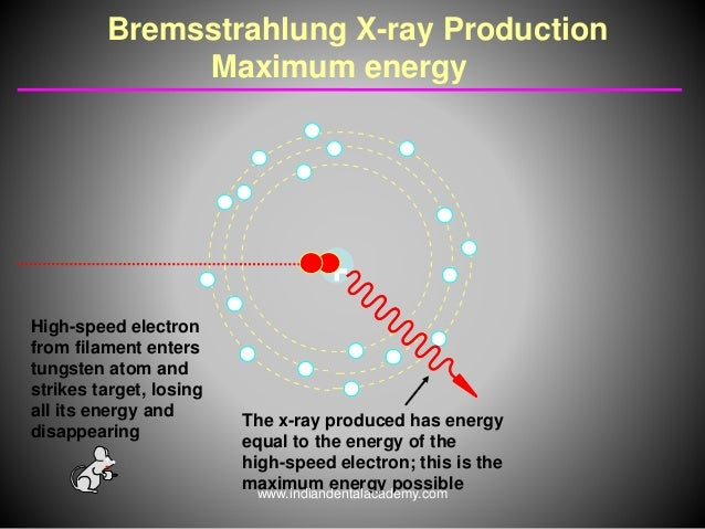 bremsstrahlung x ray production pdf