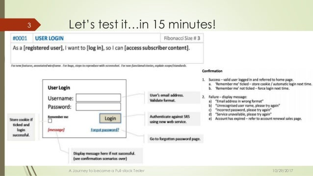 A journey to a Full Stack Tester  Slide 3