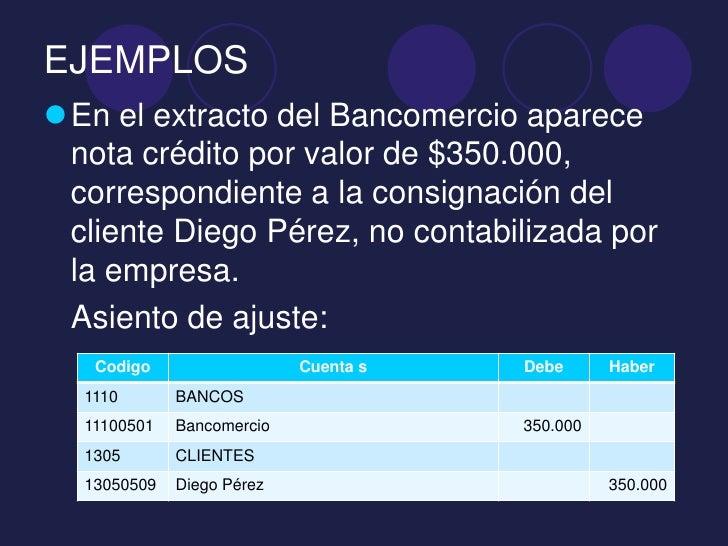 EJEMPLOSEn el extracto del Bancomercio aparece nota crédito por valor de $350.000, correspondiente a la consignación del ...