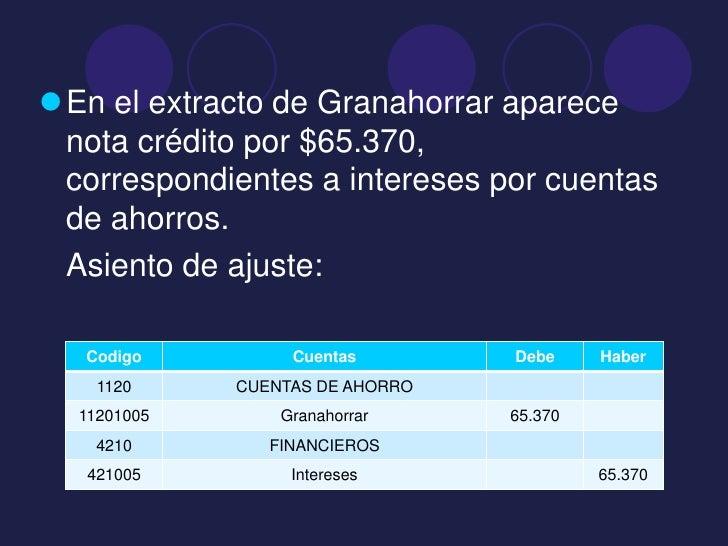 En el extracto de Granahorrar aparece nota crédito por $65.370, correspondientes a intereses por cuentas de ahorros. Asie...