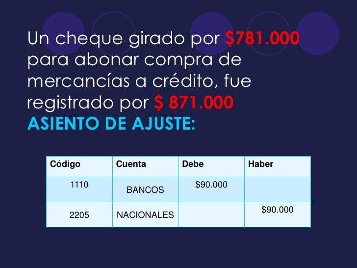 Un cheque girado por $781.000para abonar compra demercancías a crédito, fueregistrado por $ 871.000ASIENTO DE AJUSTE:  Cód...