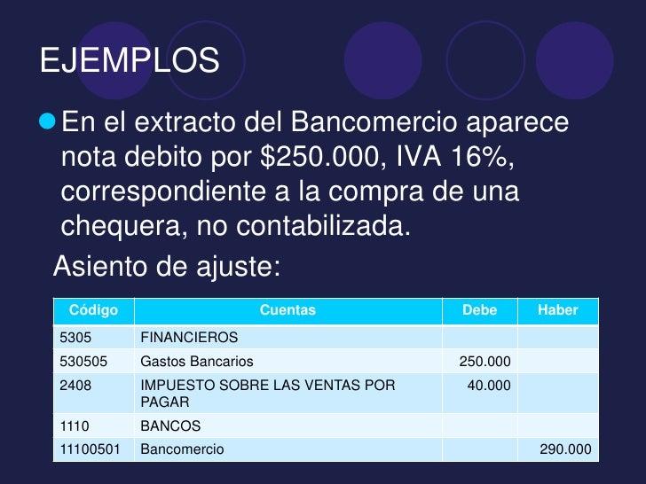 EJEMPLOSEn el extracto del Bancomercio aparece nota debito por $250.000, IVA 16%, correspondiente a la compra de una cheq...