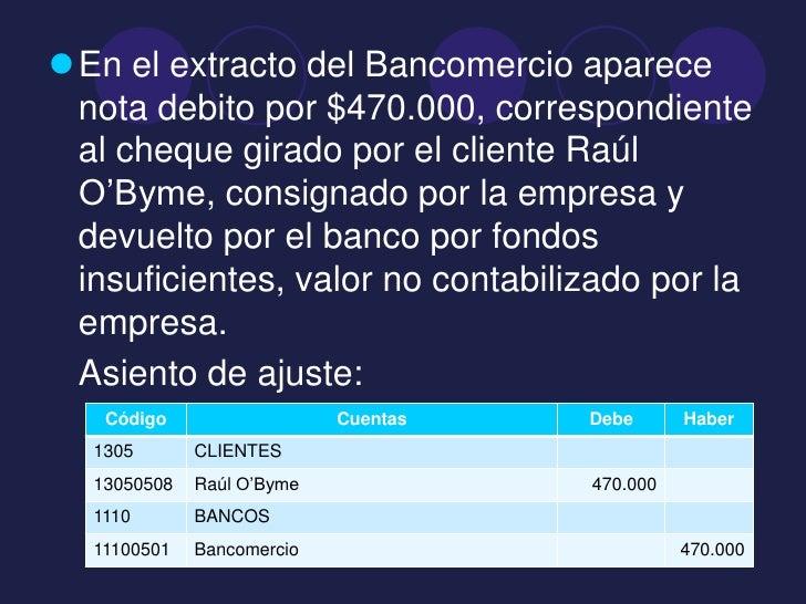 En el extracto del Bancomercio aparece nota debito por $470.000, correspondiente al cheque girado por el cliente Raúl O'B...