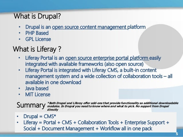 Making A Decision Between Liferay And Drupal