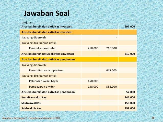 Contoh Soal Dan Jawaban Akm 2 Tentang Imbalan Kerja Pascakerja Bali Teacher