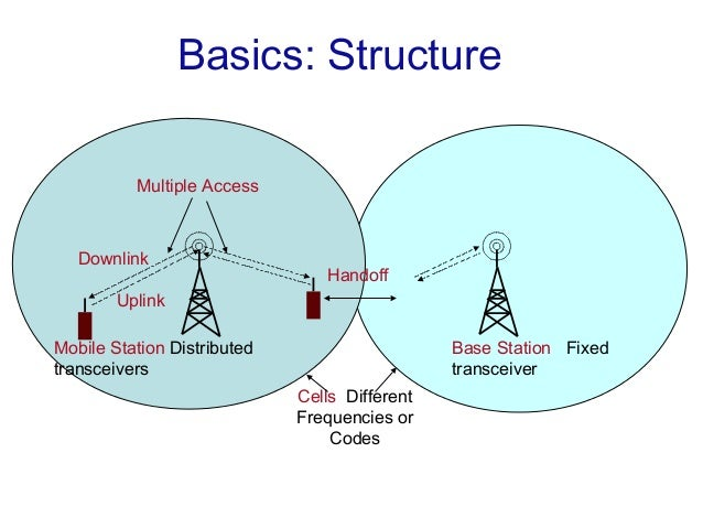 the competitive structure of the us wireless telecommunications industry The telecommunications industry today scale and structure the mobile industry alone has seven billion users telecommunications revenue us$ billion.