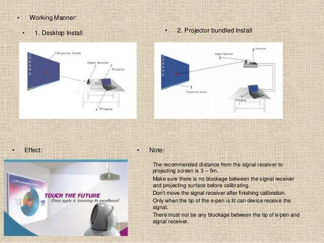 Akademija portable interactive whiteboard user's guide wb2700