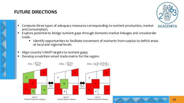  Compute three types of adequacy measures corresponding to nutrient production, market and consumption.  Explore potenti...