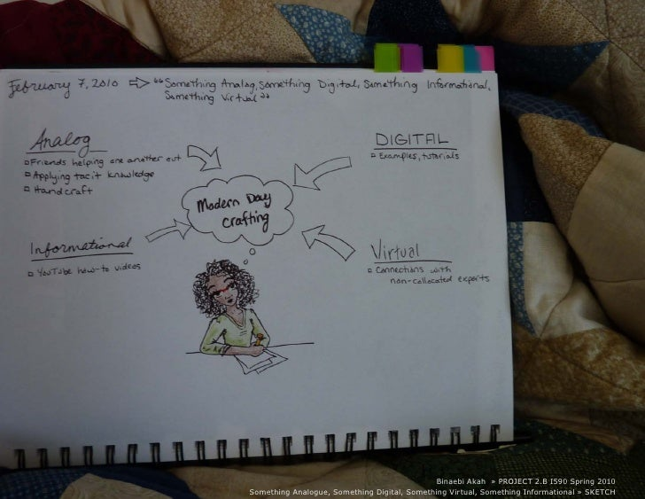 Binaebi Akah » PROJECT 2.B I590 Spring 2010Something Analogue, Something Digital, Something Virtual, Something Information...