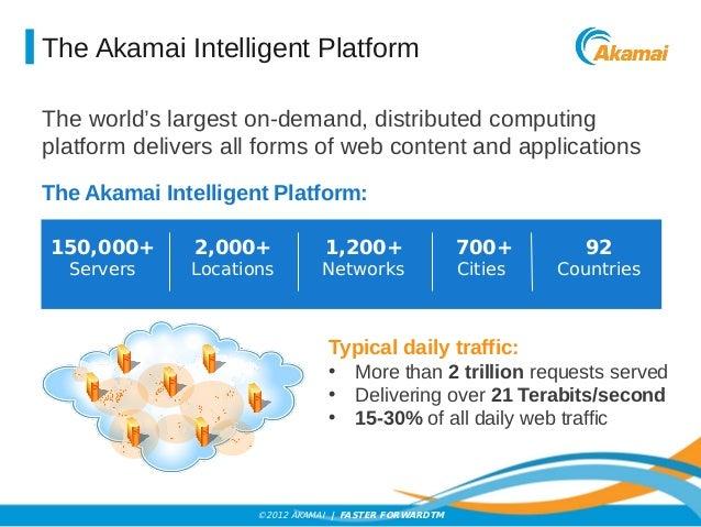 Akamai company profile