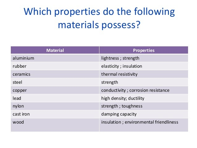 Aluminum Battery Physical And Chemical Properties