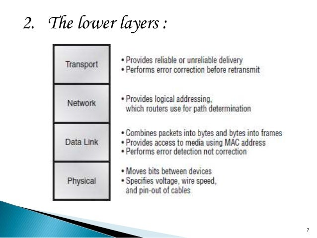 internet layer protocol
