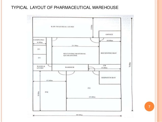 Design of warehouse for Draw layout warehouse
