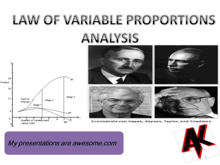 explain the law of variable proportion The law of multiple proportions states that when elements combine, they combine in the ratio of small whole numbers for example, carbon and oxygen react and form co or co2 and not co17 the law of multiple proportions is a basic law of stoichiometry and is used to establish atomic theory.
