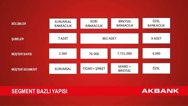 Akbank Organizasyon Semasi