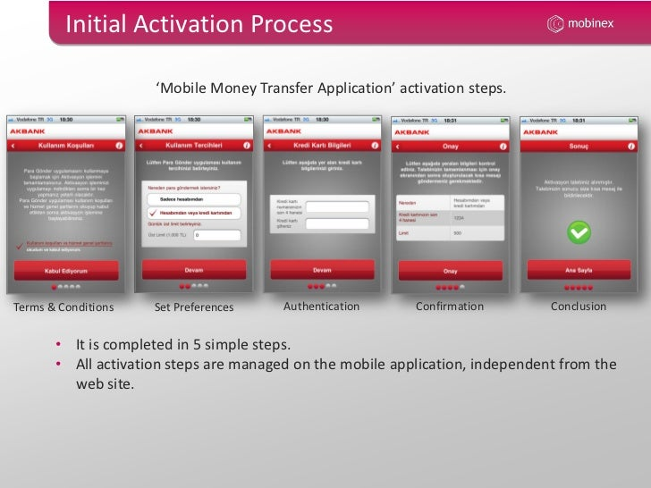 Akbank: Credit Card Division Case Solution and Analysis ...