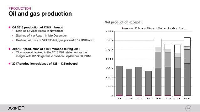 10 Net production (boepd) PRODUCTION  Q4 2016 production of 126.5 mboepd • Start-up of Viper-Kobra in November • Start-up...