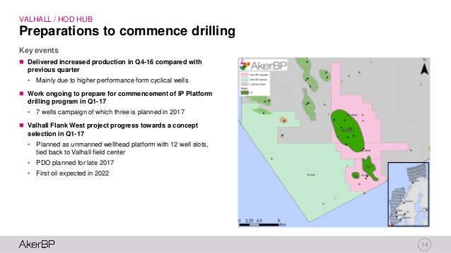 14 VALHALL / HOD HUB Key events Preparations to commence drilling  Delivered increased production in Q4-16 compared with ...