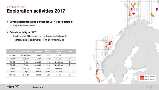 18 Exploration activities 2017  Seven exploration wells planned for 2017 (Four operated) • Tonjer well completed  Seismi...