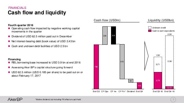 7* Before dividend, but including FX effect on cash held Fourth quarter 2016  Operating cash flow impacted by negative wo...