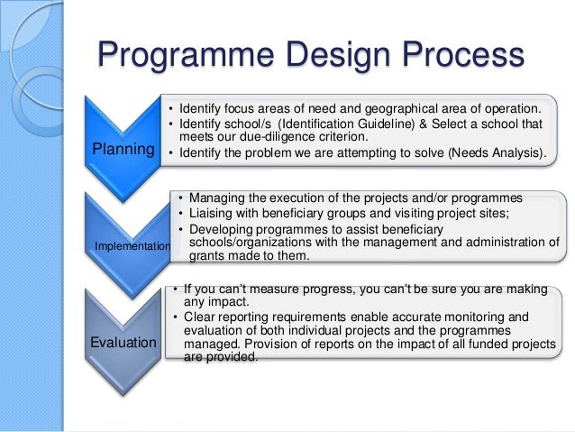 whole school development School development planning is a strategic plan for improvement guidance on school development plans (sdps) is available here.