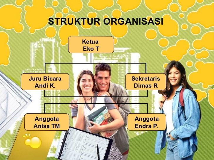 STRUKTUR ORGANISASI Ketua  Eko T Juru Bicara Andi K. Sekretaris Dimas R Anggota Anisa TM Anggota Endra P.