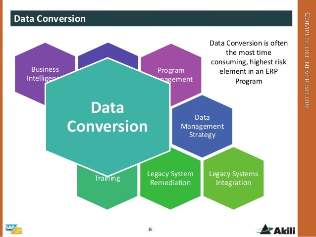 Data conversion strategy successful