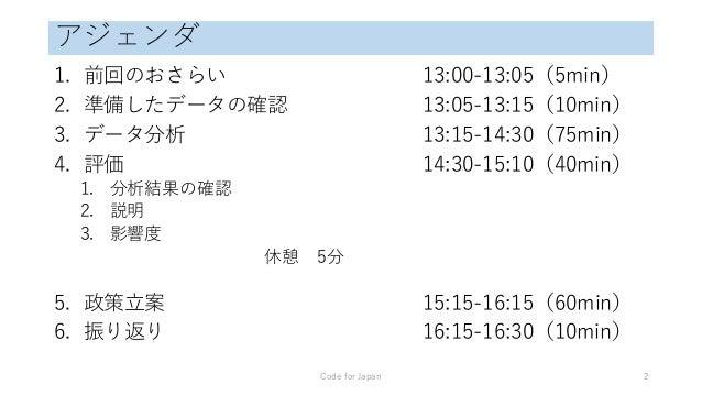 データアカデミーエッセンス 秋田 第二回 Slide 2