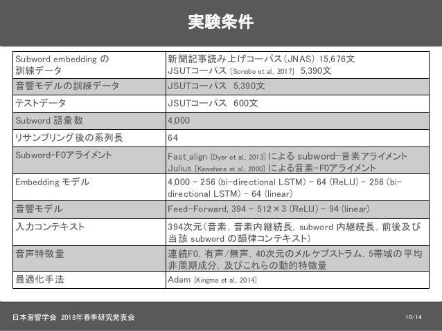 日本語音声合成のためのsubword内モーラを考慮したprosody aware subword