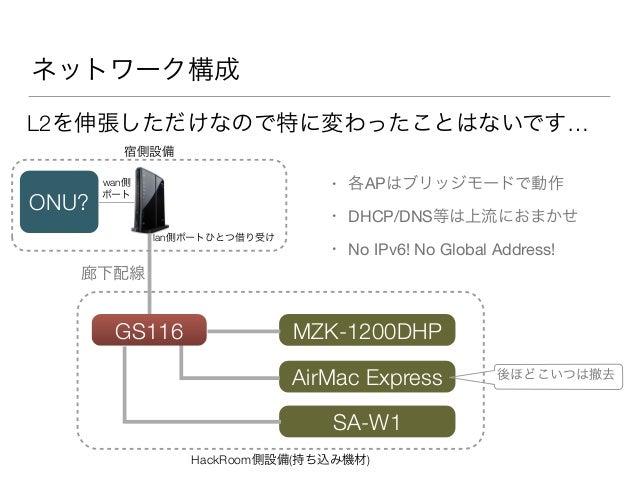 ネットワーク構成 L2を伸張しただけなので特に変わったことはないです… ONU? 廊下配線 lan側ポートひとつ借り受け 宿側設備 • 各APはブリッジモードで動作  • DHCP/DNS等は上流におまかせ  • No IPv6! No Glo...
