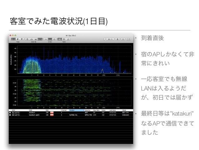 """客室でみた電波状況(1日目) • 到着直後 • 宿のAPしかなくて非 常にきれい • 一応客室でも無線 LANは入るようだ が、初日では届かず • 最終日等は""""katakuri"""" なるAPで通信できて ました"""