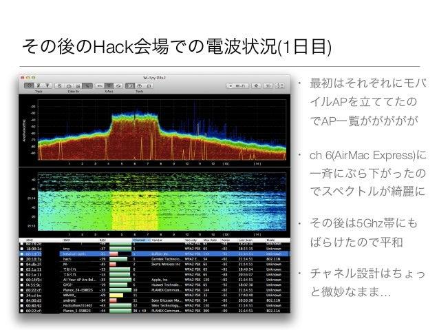 その後のHack会場での電波状況(1日目) • 最初はそれぞれにモバ イルAPを立ててたの でAP一覧ががががが • ch 6(AirMac Express)に 一斉にぶら下がったの でスペクトルが綺麗に • その後は5Ghz帯にも ばらけたの...
