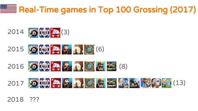 Akka for realtime multiplayer mobile games Slide 3