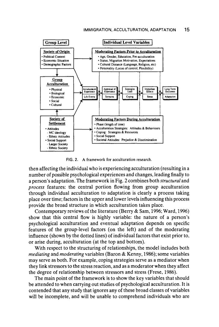The experience of acculturative stress-related growth from immigrants' perspectives