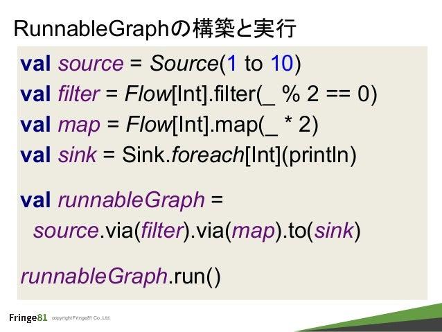 copyright Fringe81 Co.,Ltd. val source = Source(1 to 10) val filter = Flow[Int].filter(_ % 2 == 0) val map = Flow[Int].map...