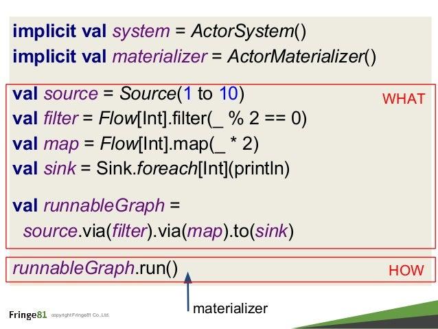 copyright Fringe81 Co.,Ltd. implicit val system = ActorSystem() implicit val materializer = ActorMaterializer() val source...