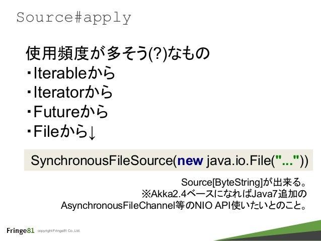 copyright Fringe81 Co.,Ltd. Source#apply 使用頻度が多そう(?)なもの ・Iterableから ・Iteratorから ・Futureから ・Fileから↓ SynchronousFileSource(n...
