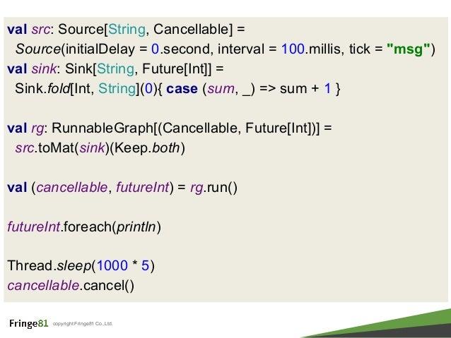 copyright Fringe81 Co.,Ltd. val src: Source[String, Cancellable] = Source(initialDelay = 0.second, interval = 100.millis, ...