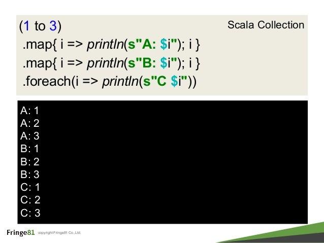 "copyright Fringe81 Co.,Ltd. (1 to 3) .map{ i => println(s""A: $i""); i } .map{ i => println(s""B: $i""); i } .foreach(i => pri..."