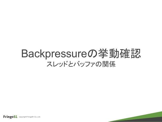 copyright Fringe81 Co.,Ltd. Backpressureの挙動確認 スレッドとバッファの関係