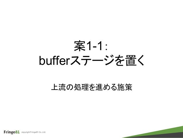 copyright Fringe81 Co.,Ltd. 案1-1: bufferステージを置く 上流の処理を進める施策