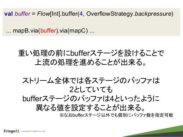 copyright Fringe81 Co.,Ltd. 重い処理の前にbufferステージを設けることで 上流の処理を進めることが出来る。 ストリーム全体では各ステージのバッファは 2としていても bufferステージのバッファは4といったよう...