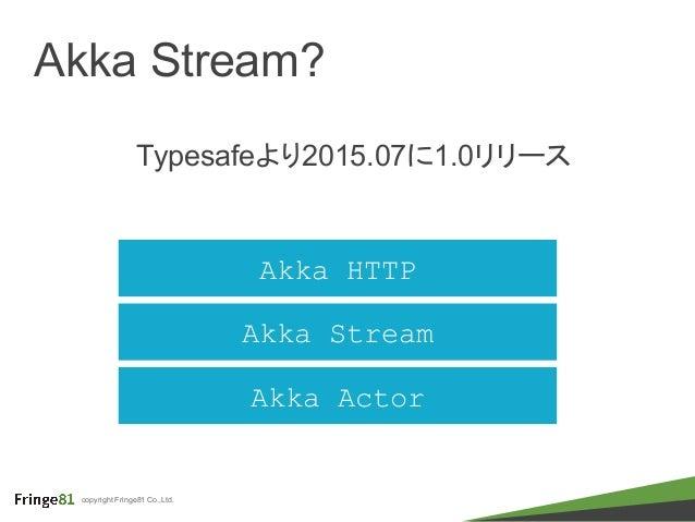 copyright Fringe81 Co.,Ltd. Akka Stream? Typesafeより2015.07に1.0リリース Akka Actor Akka Stream Akka HTTP