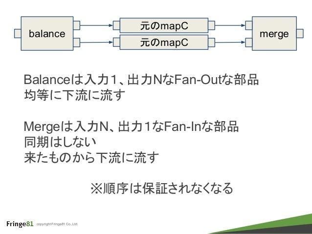 copyright Fringe81 Co.,Ltd. Balanceは入力1、出力NなFan-Outな部品 均等に下流に流す Mergeは入力N、出力1なFan-Inな部品 同期はしない 来たものから下流に流す ※順序は保証されなくなる ba...