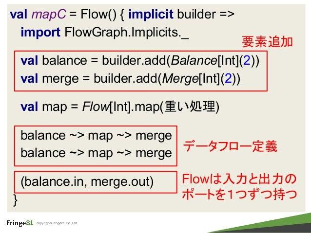 copyright Fringe81 Co.,Ltd. val mapC = Flow() { implicit builder => import FlowGraph.Implicits._ val balance = builder.add...