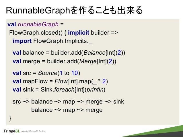 copyright Fringe81 Co.,Ltd. val runnableGraph = FlowGraph.closed() { implicit builder => import FlowGraph.Implicits._ val ...